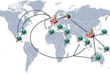 ERP Programlama Dilinde Tedarik Zinciri Yönetimi