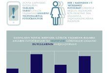 Kadınların %80'i Başka Kadınların Başarılarından İlham Alıyor